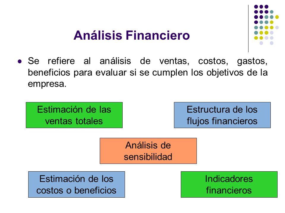 Análisis Financiero Se refiere al análisis de ventas, costos, gastos, beneficios para evaluar si se cumplen los objetivos de la empresa.