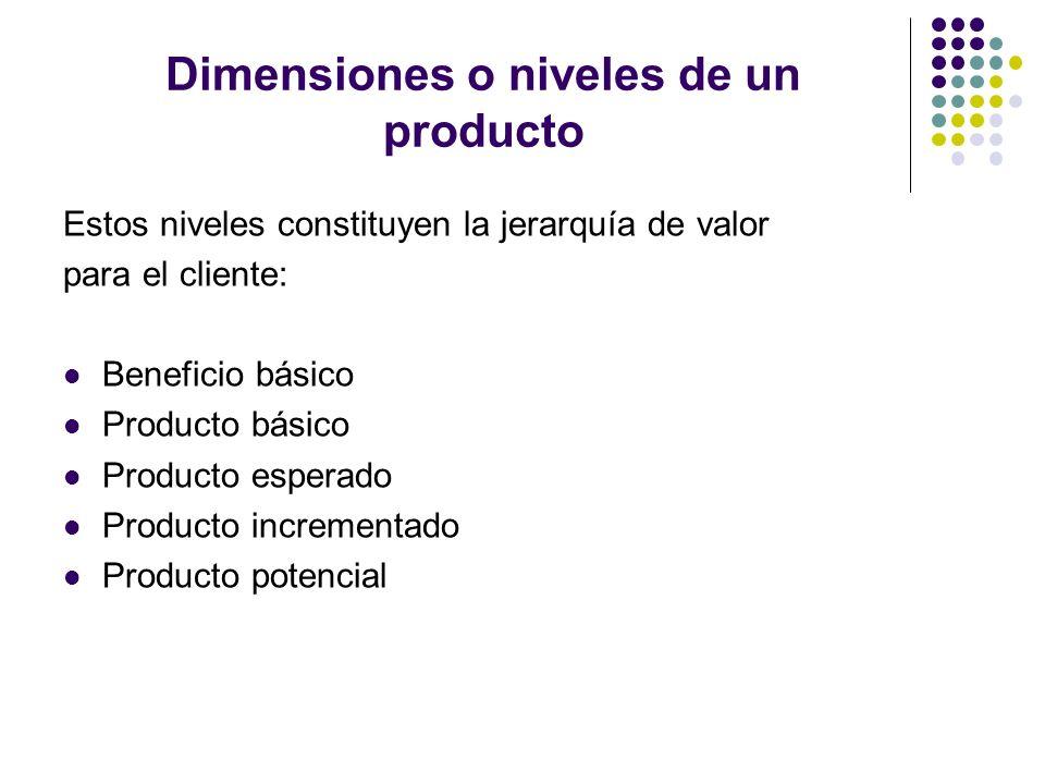 Dimensiones o niveles de un producto