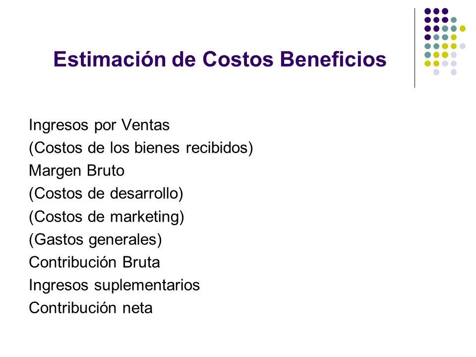 Estimación de Costos Beneficios