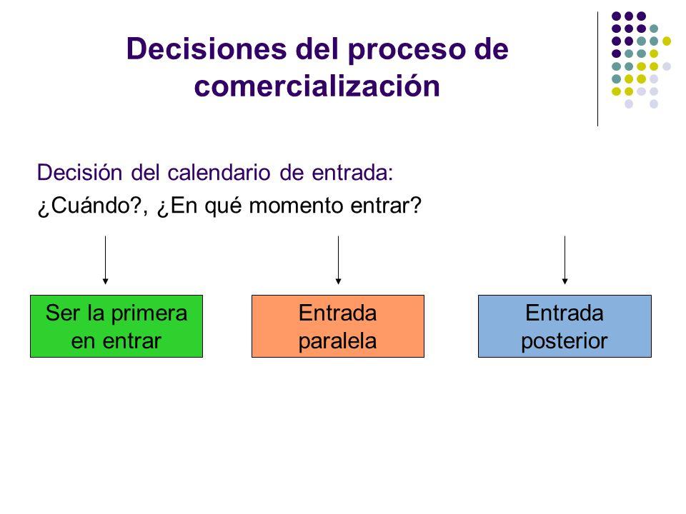 Decisiones del proceso de comercialización