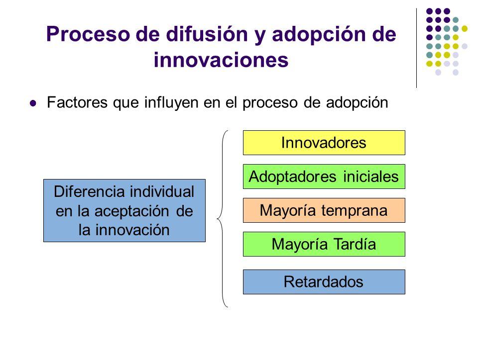Proceso de difusión y adopción de innovaciones