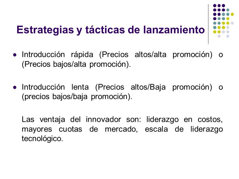 Estrategias y tácticas de lanzamiento