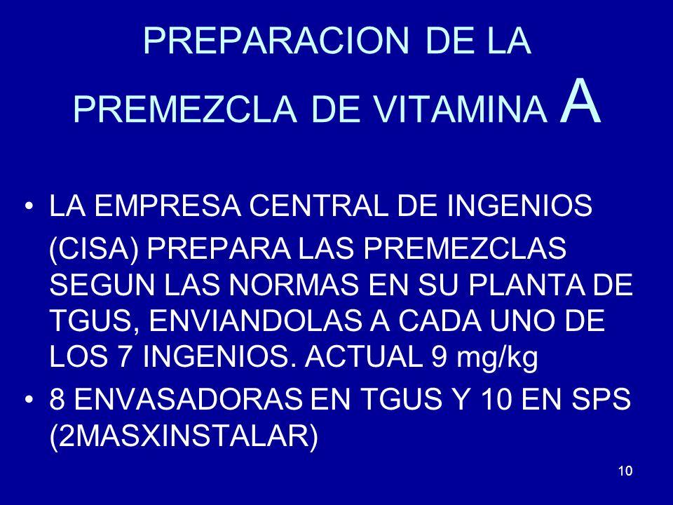 PREPARACION DE LA PREMEZCLA DE VITAMINA A