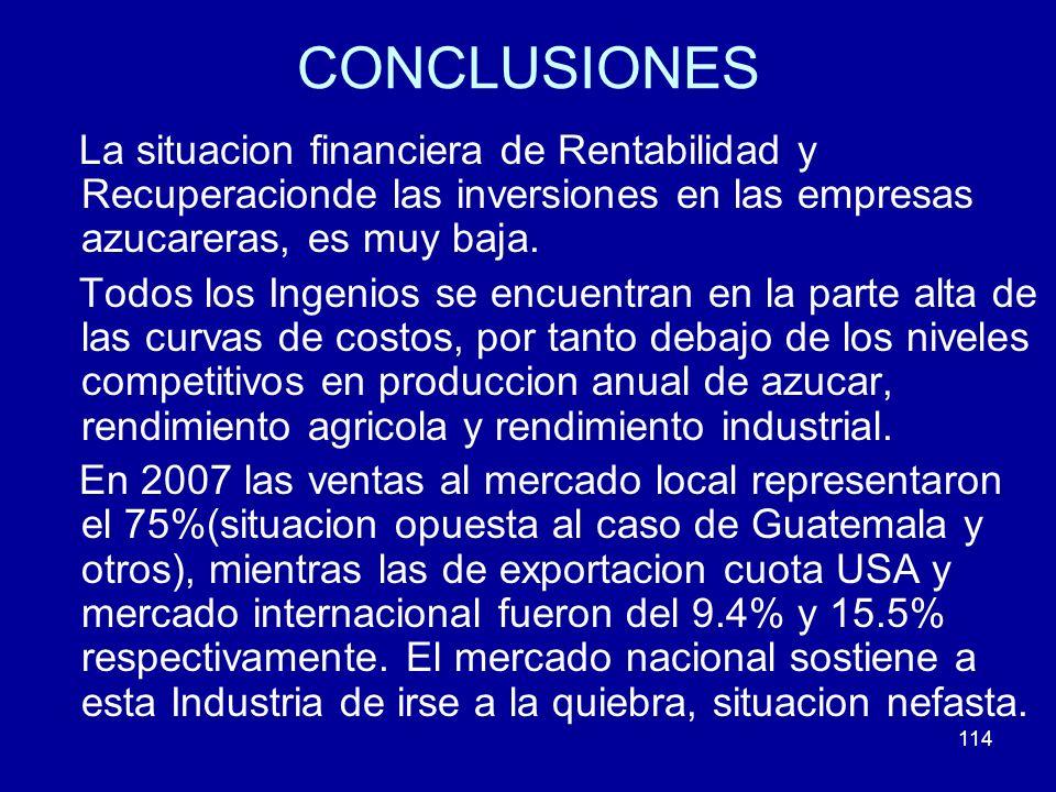 CONCLUSIONESLa situacion financiera de Rentabilidad y Recuperacionde las inversiones en las empresas azucareras, es muy baja.
