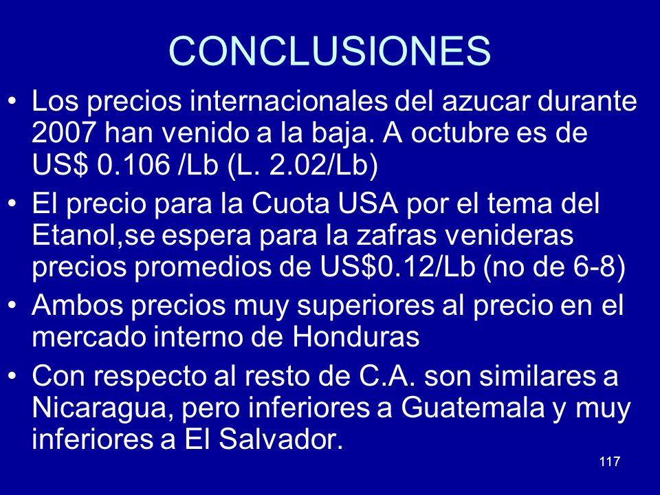 CONCLUSIONES Los precios internacionales del azucar durante 2007 han venido a la baja. A octubre es de US$ 0.106 /Lb (L. 2.02/Lb)