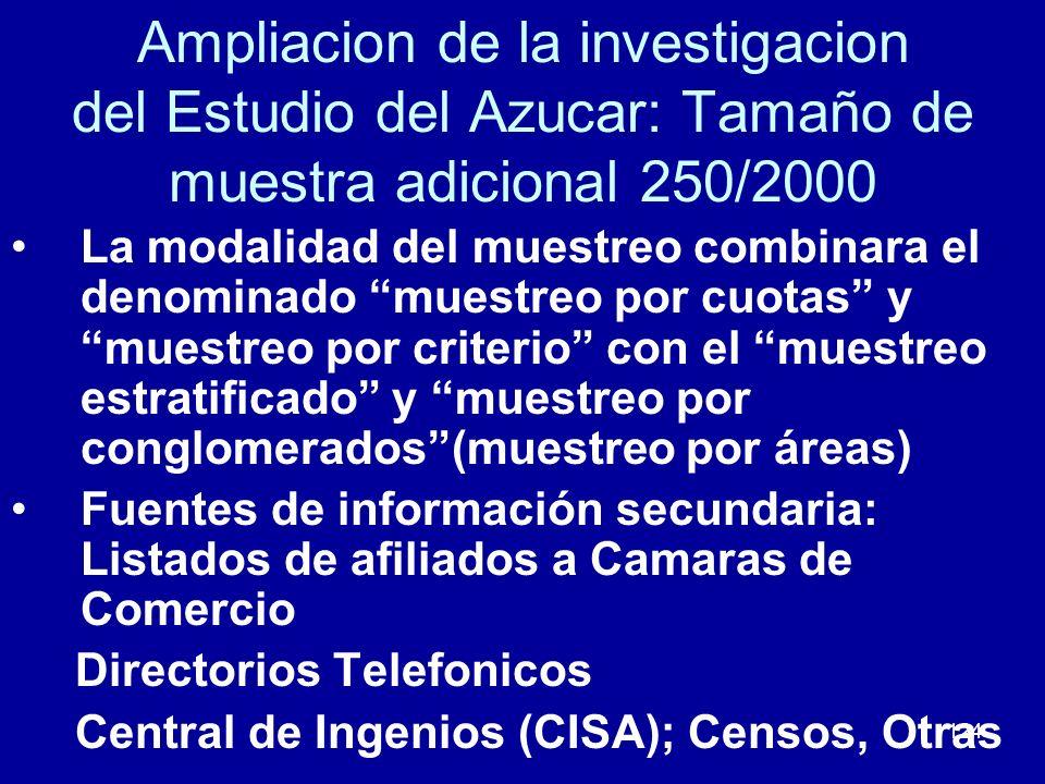 Ampliacion de la investigacion del Estudio del Azucar: Tamaño de muestra adicional 250/2000
