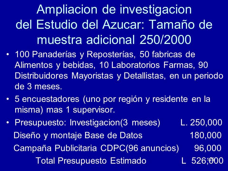 Ampliacion de investigacion del Estudio del Azucar: Tamaño de muestra adicional 250/2000
