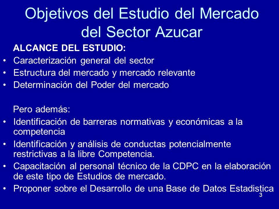 Objetivos del Estudio del Mercado del Sector Azucar