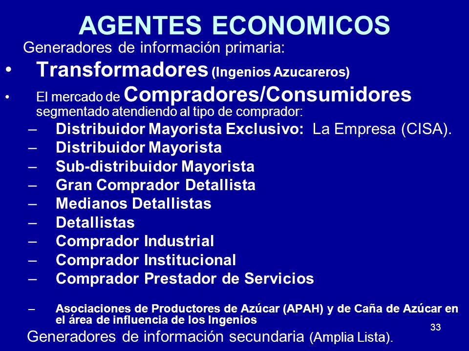 AGENTES ECONOMICOS Transformadores (Ingenios Azucareros)