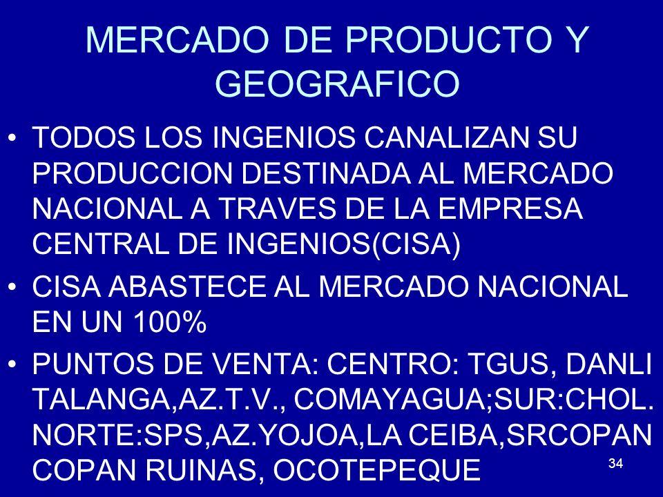 MERCADO DE PRODUCTO Y GEOGRAFICO