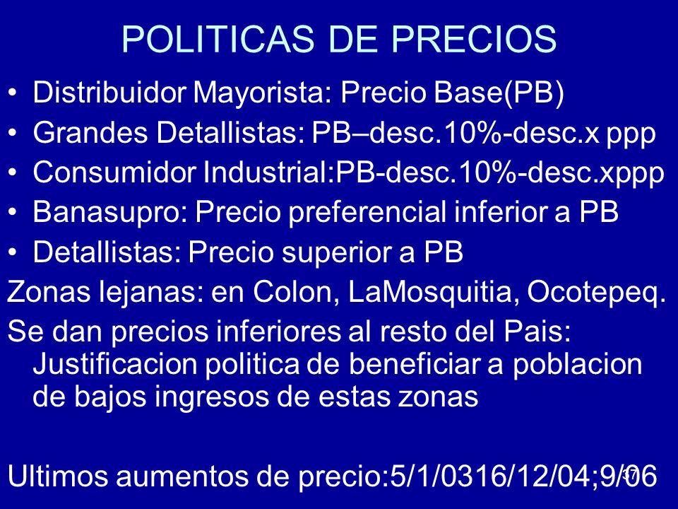 POLITICAS DE PRECIOS Distribuidor Mayorista: Precio Base(PB)