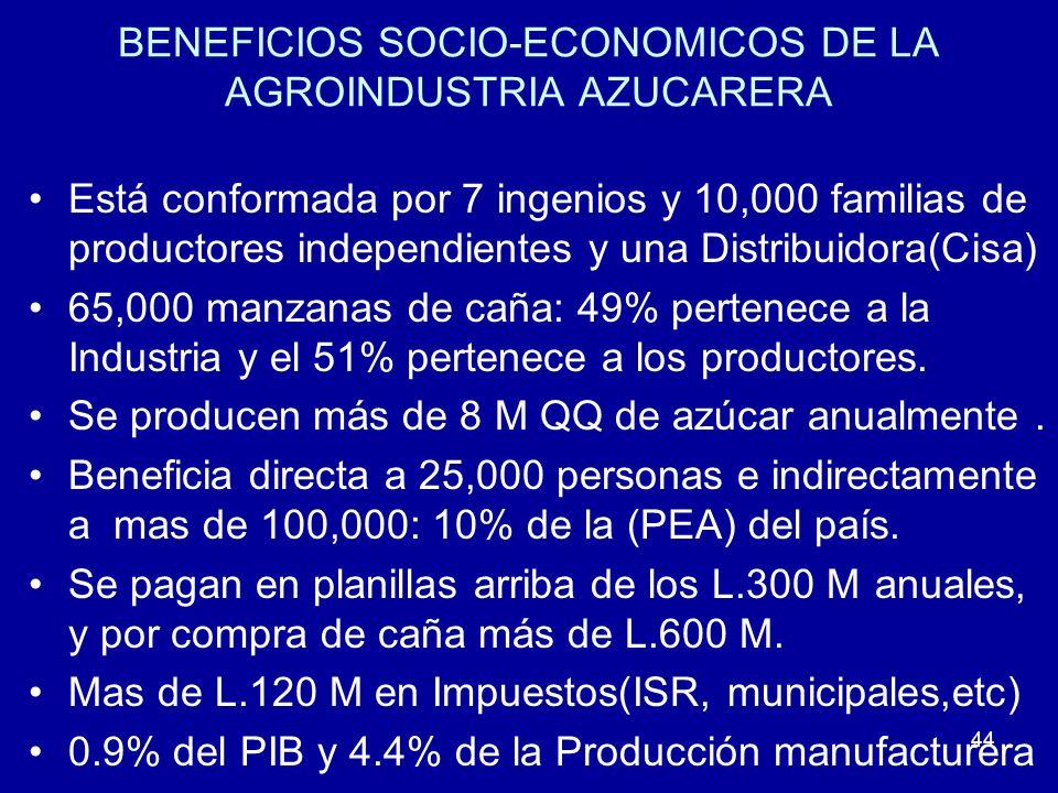 BENEFICIOS SOCIO-ECONOMICOS DE LA AGROINDUSTRIA AZUCARERA