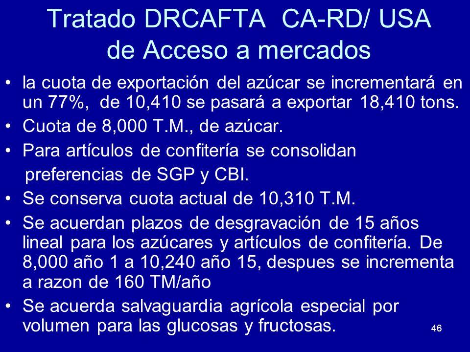Tratado DRCAFTA CA-RD/ USA de Acceso a mercados
