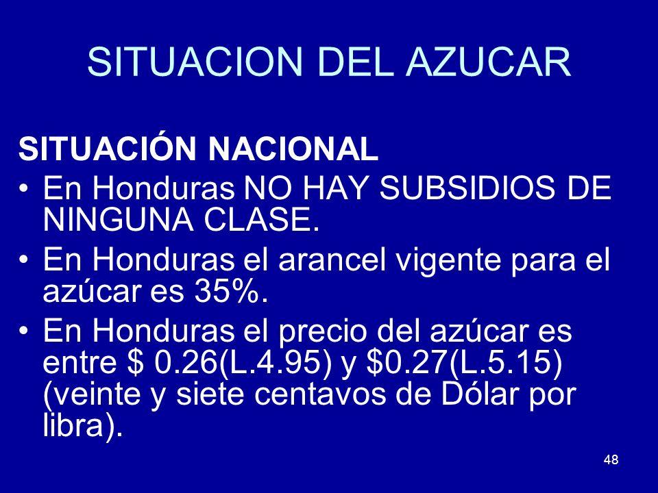 SITUACION DEL AZUCAR SITUACIÓN NACIONAL