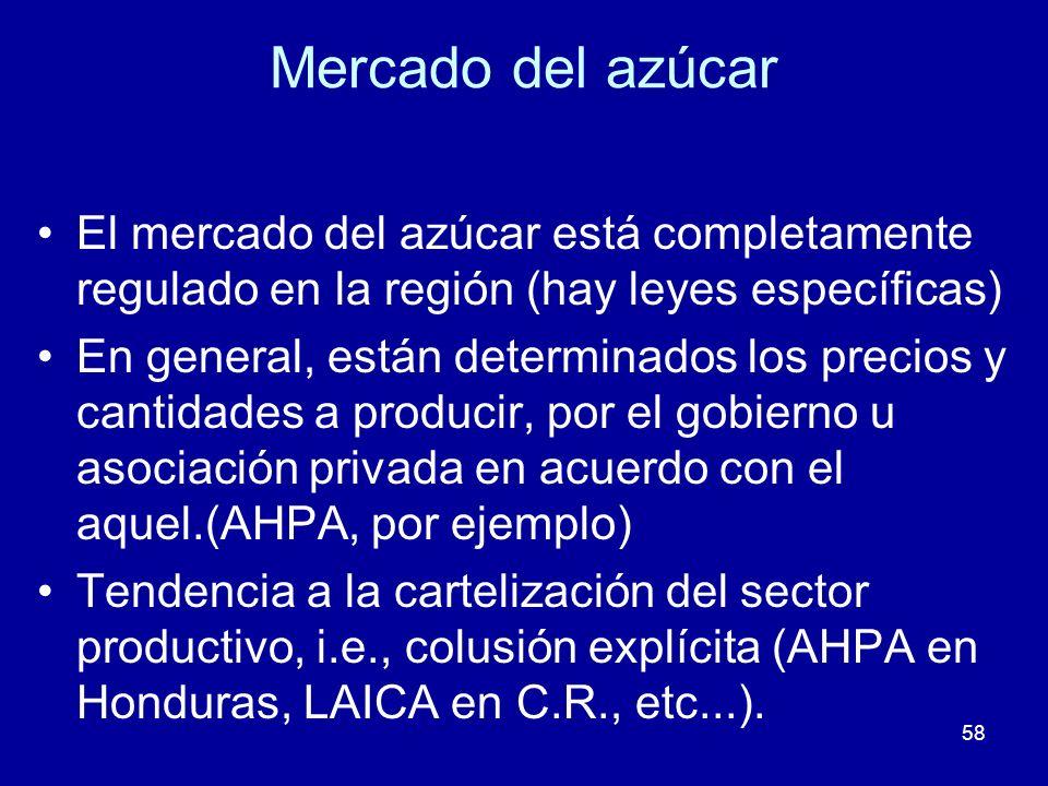 Mercado del azúcarEl mercado del azúcar está completamente regulado en la región (hay leyes específicas)