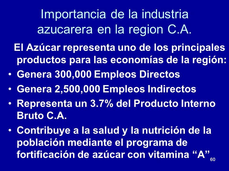 Importancia de la industria azucarera en la region C.A.