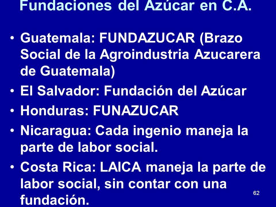Fundaciones del Azúcar en C.A.