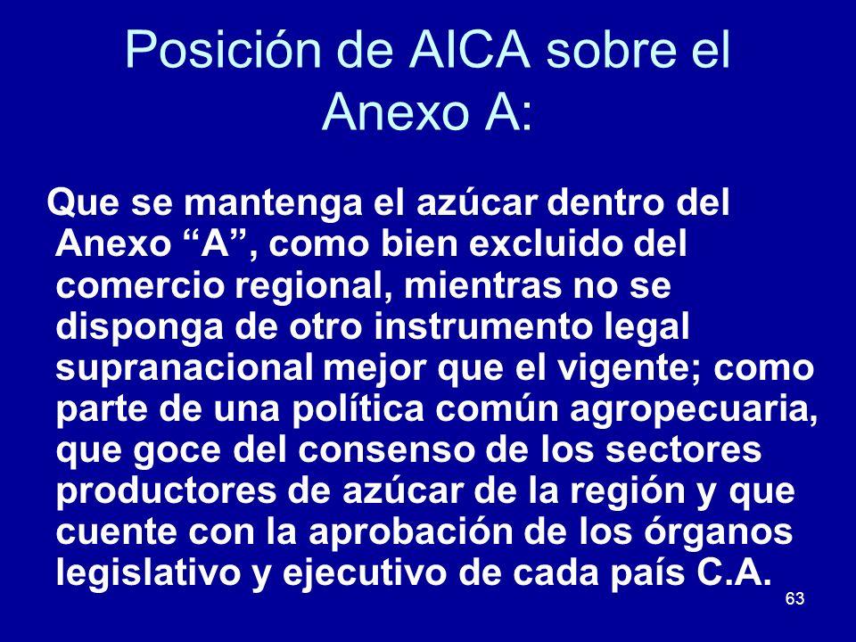 Posición de AICA sobre el Anexo A: