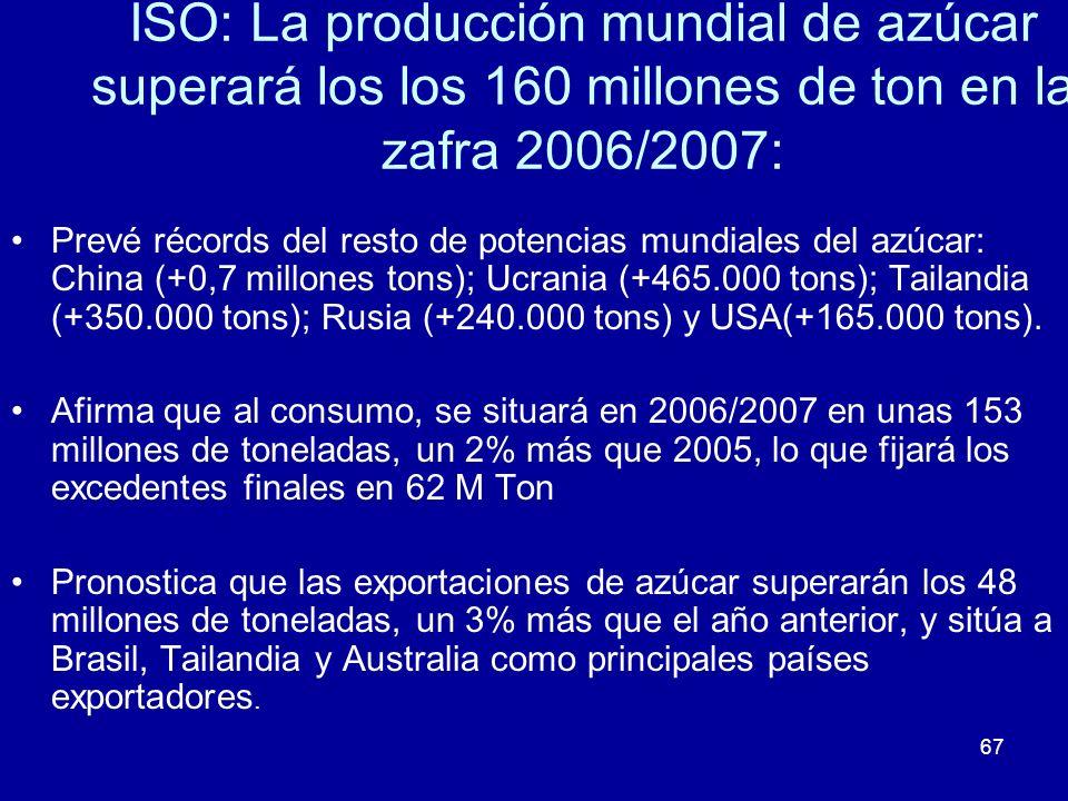 ISO: La producción mundial de azúcar superará los los 160 millones de ton en la zafra 2006/2007: