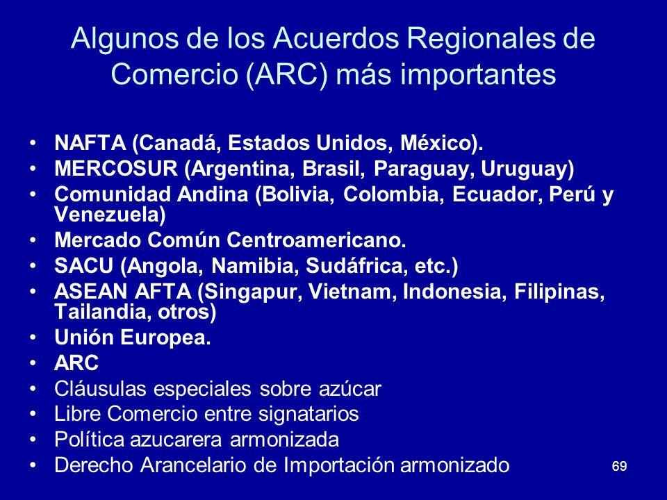 Algunos de los Acuerdos Regionales de Comercio (ARC) más importantes