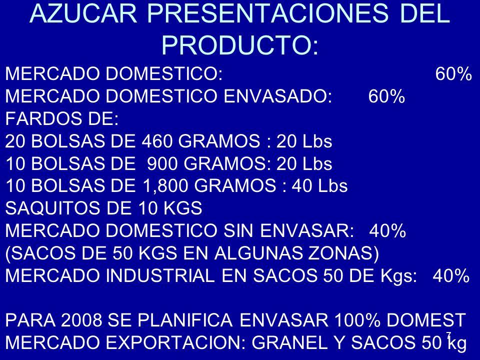 AZUCAR PRESENTACIONES DEL PRODUCTO: