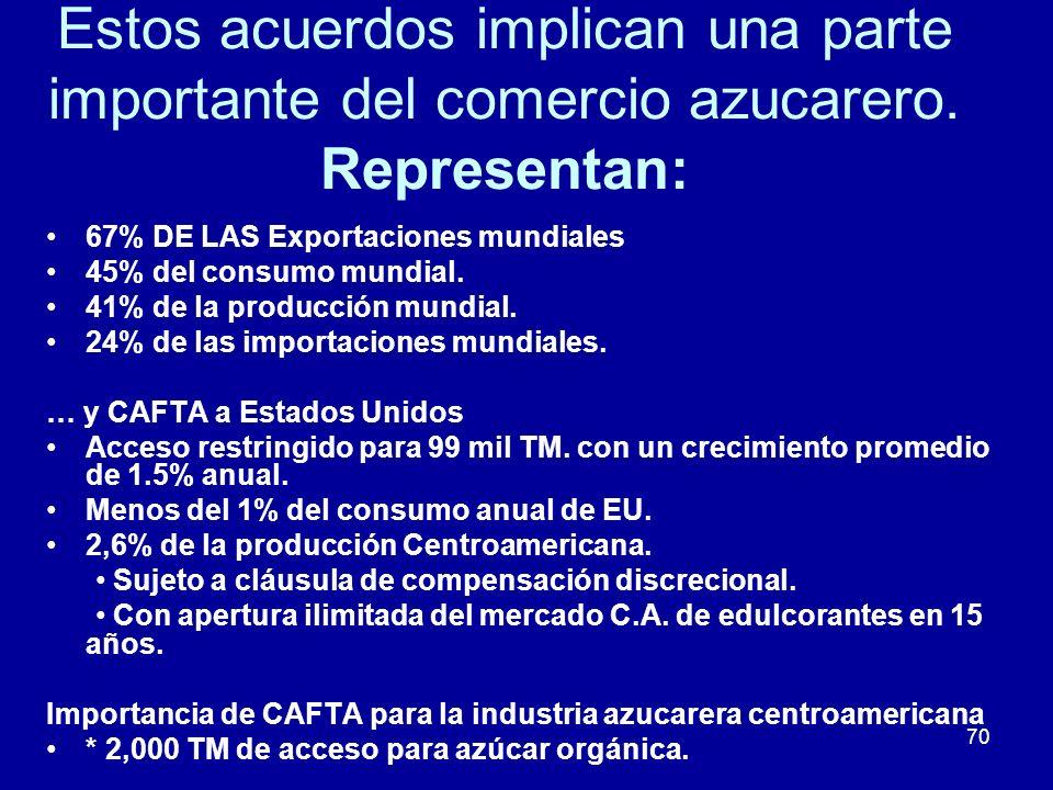 Estos acuerdos implican una parte importante del comercio azucarero