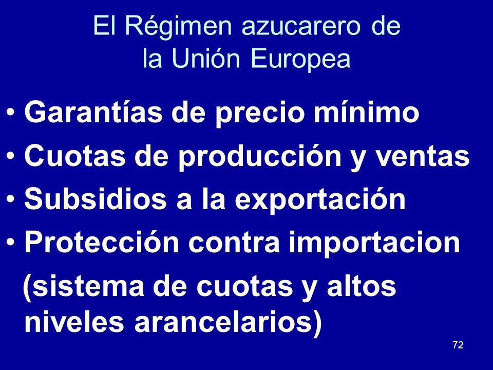 El Régimen azucarero de la Unión Europea