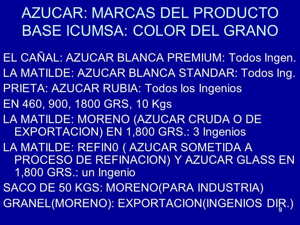 AZUCAR: MARCAS DEL PRODUCTO BASE ICUMSA: COLOR DEL GRANO