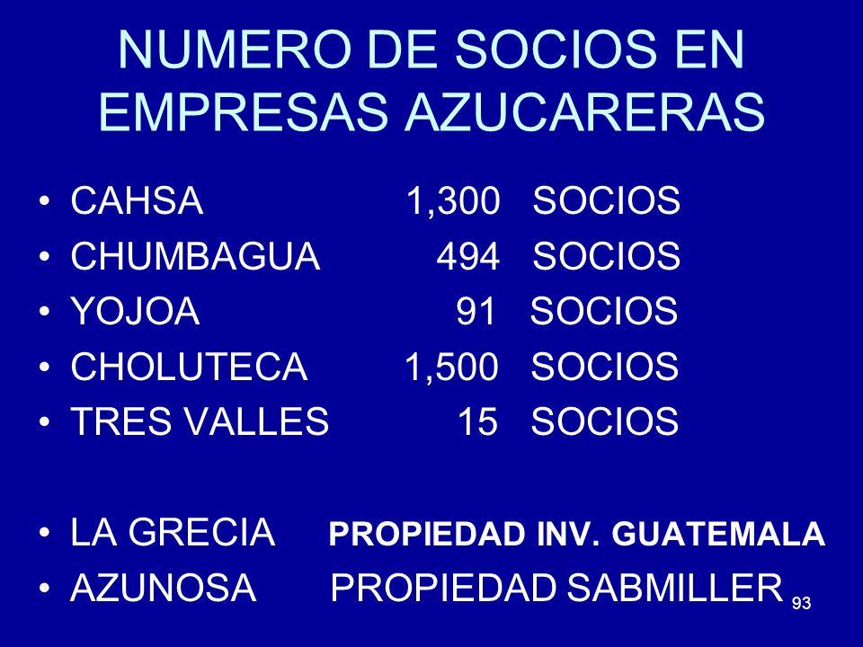 NUMERO DE SOCIOS EN EMPRESAS AZUCARERAS