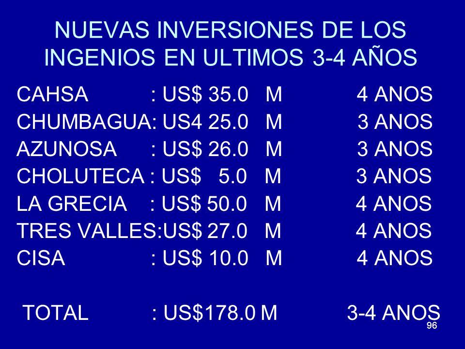 NUEVAS INVERSIONES DE LOS INGENIOS EN ULTIMOS 3-4 AÑOS