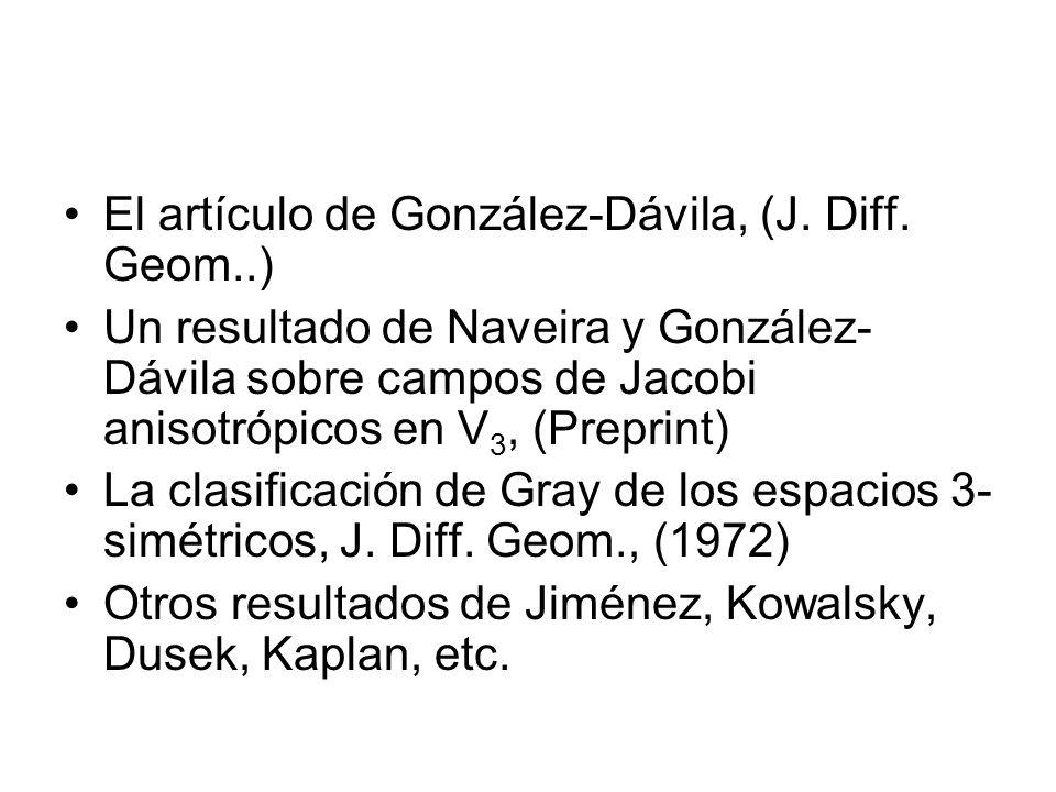 El artículo de González-Dávila, (J. Diff. Geom..)