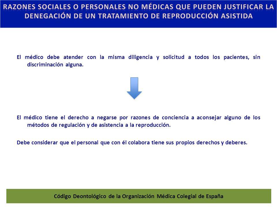 Código Deontológico de la Organización Médica Colegial de España