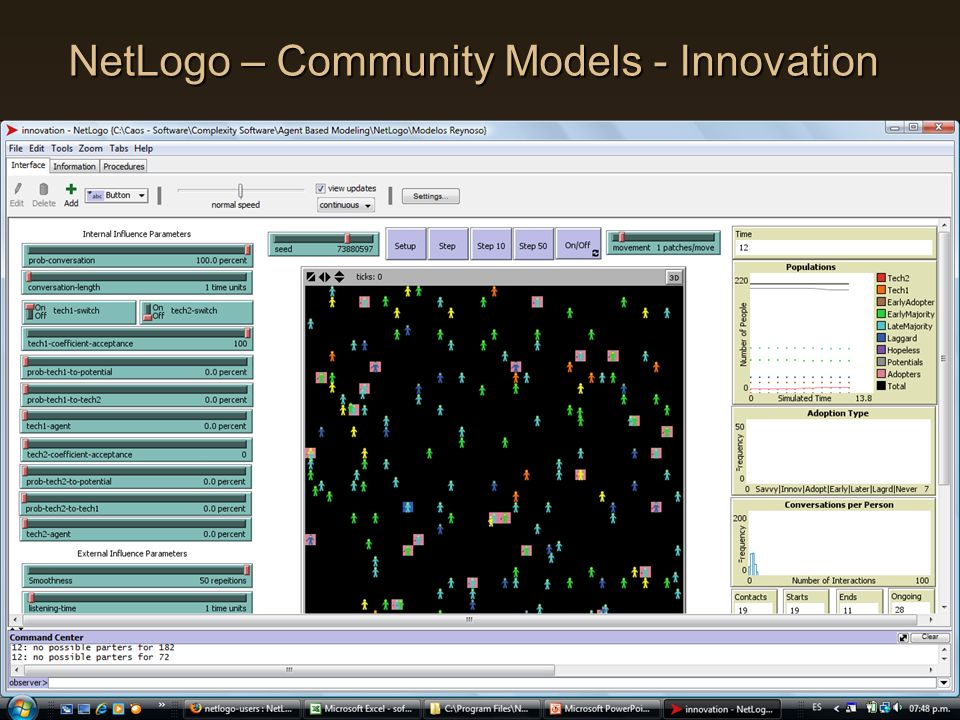 NetLogo – Community Models - Innovation