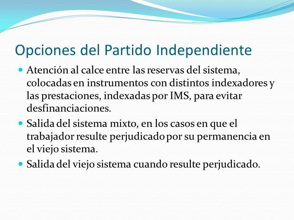 Opciones del Partido Independiente