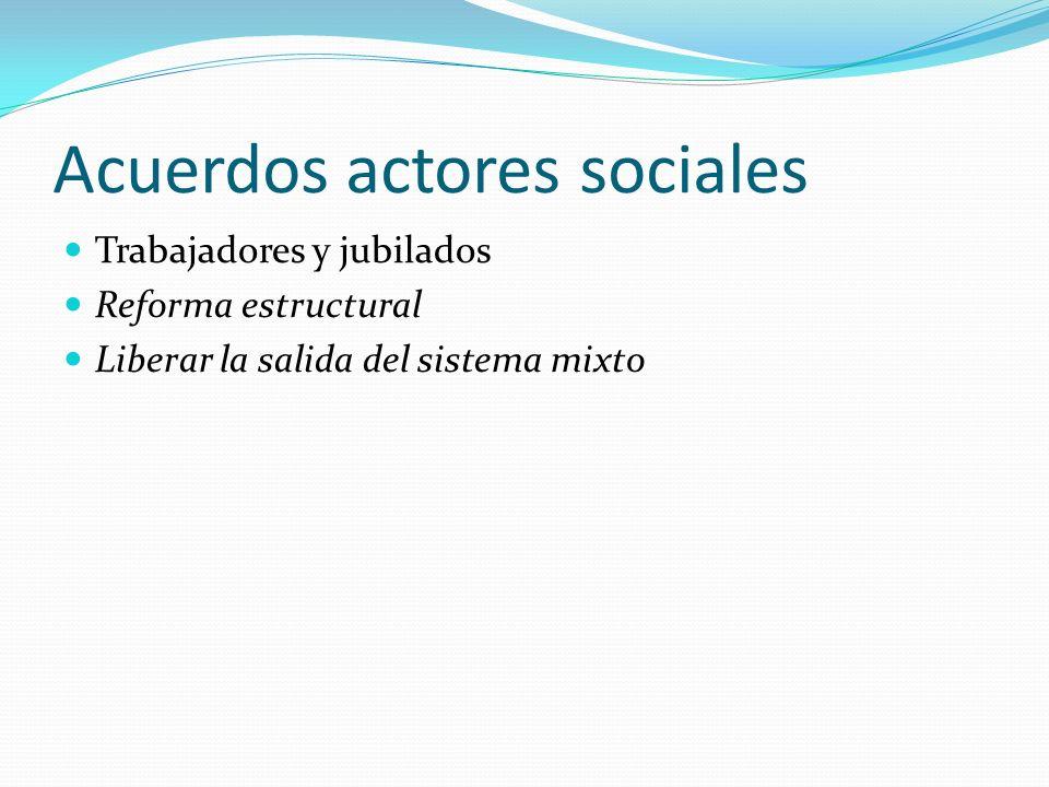 Acuerdos actores sociales