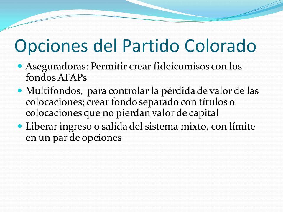 Opciones del Partido Colorado