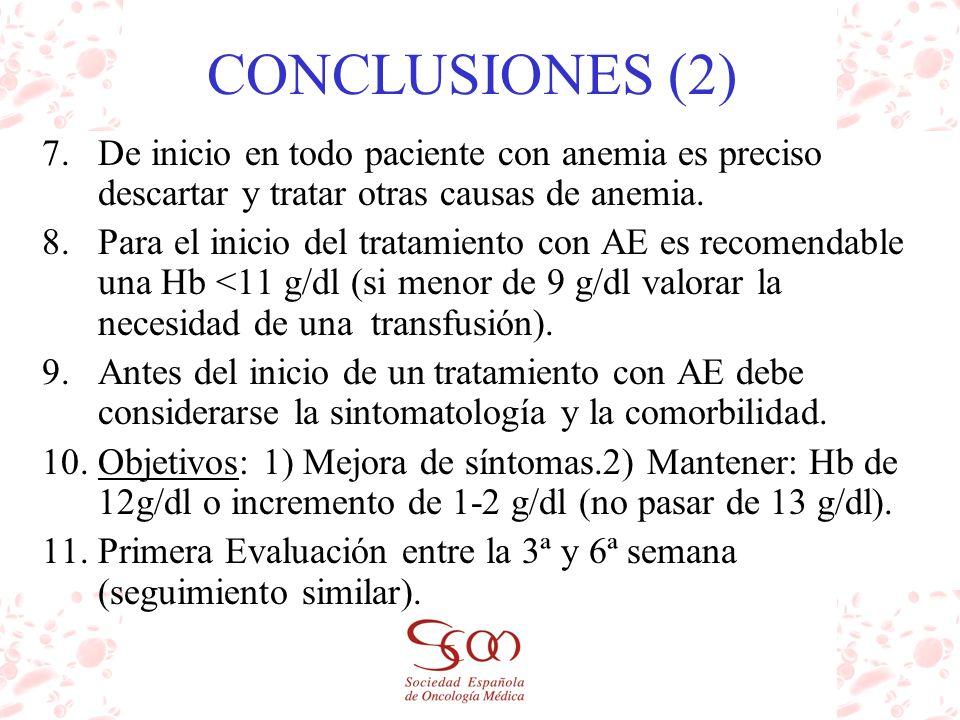 CONCLUSIONES (2) De inicio en todo paciente con anemia es preciso descartar y tratar otras causas de anemia.
