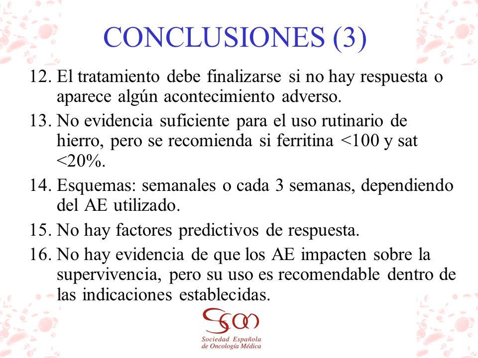 CONCLUSIONES (3) El tratamiento debe finalizarse si no hay respuesta o aparece algún acontecimiento adverso.
