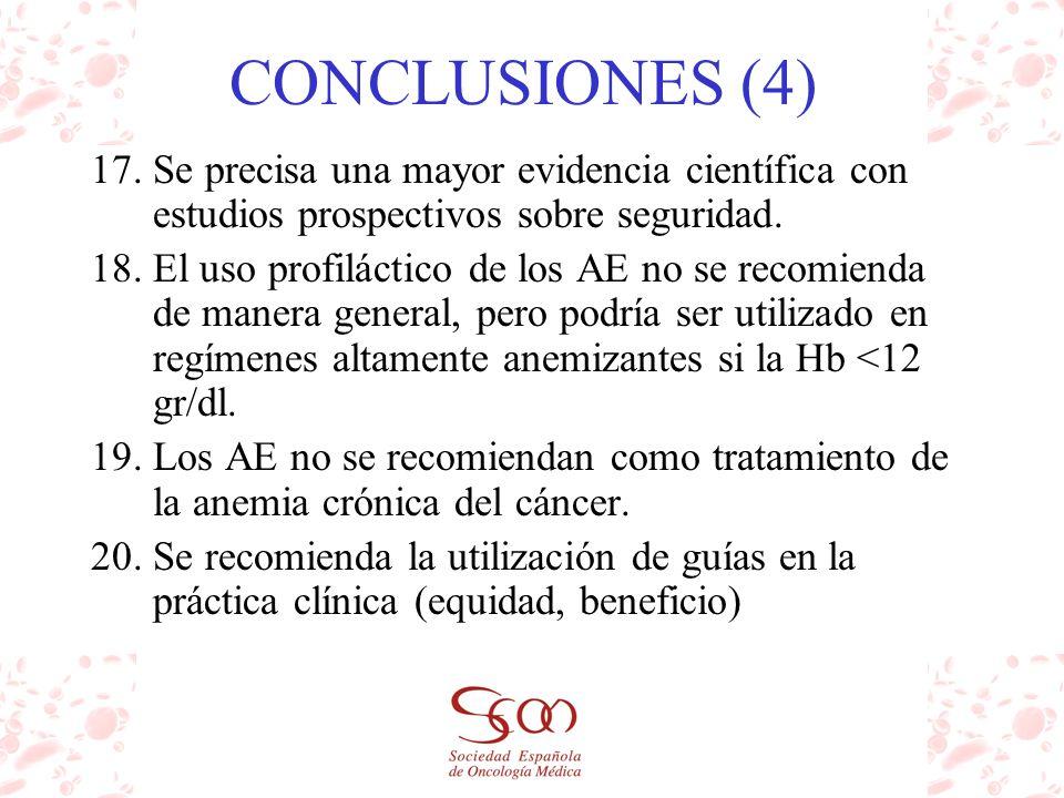 CONCLUSIONES (4) Se precisa una mayor evidencia científica con estudios prospectivos sobre seguridad.