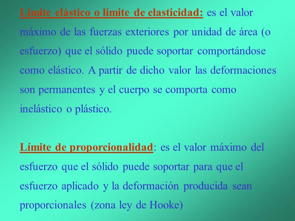 Límite elástico o límite de elasticidad: es el valor máximo de las fuerzas exteriores por unidad de área (o esfuerzo) que el sólido puede soportar comportándose como elástico. A partir de dicho valor las deformaciones son permanentes y el cuerpo se comporta como inelástico o plástico.