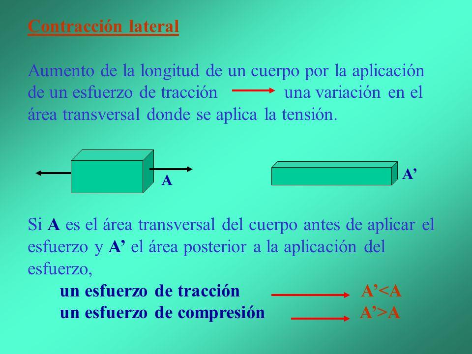 un esfuerzo de tracción A'<A un esfuerzo de compresión A'>A