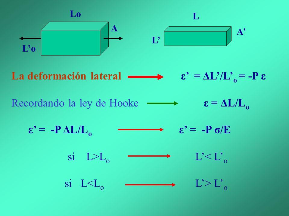 La deformación lateral ε' = ΔL'/L'o = -P ε