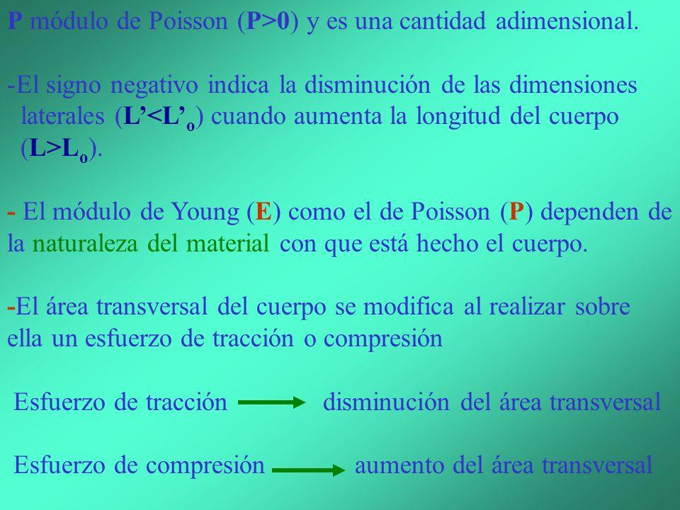P módulo de Poisson (P>0) y es una cantidad adimensional.