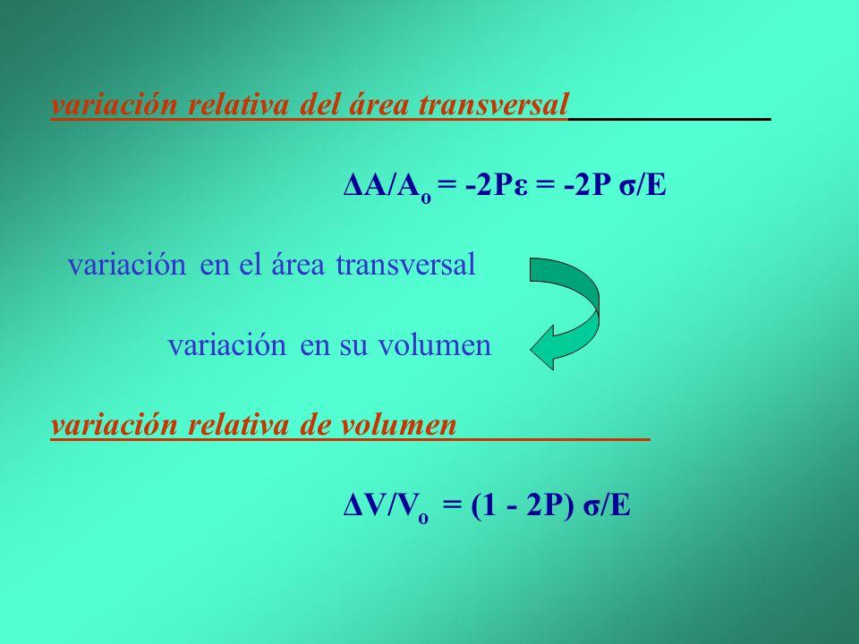 variación relativa del área transversal