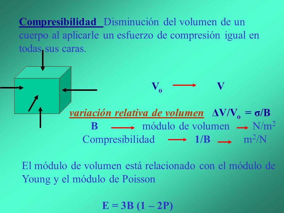 Compresibilidad 1/B m2/N