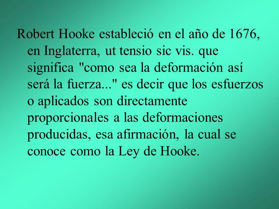 Robert Hooke estableció en el año de 1676, en Inglaterra, ut tensio sic vis.