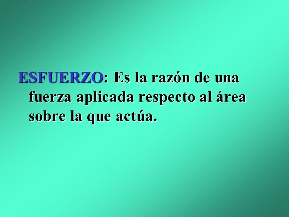 ESFUERZO: Es la razón de una fuerza aplicada respecto al área sobre la que actúa.