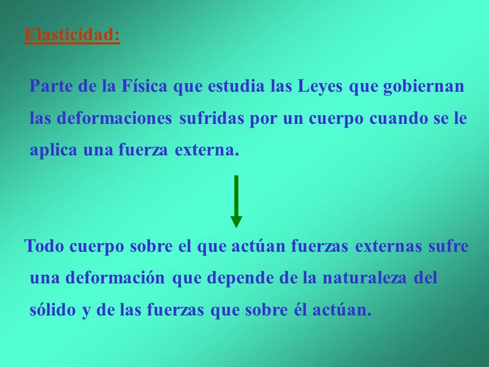 Elasticidad: Parte de la Física que estudia las Leyes que gobiernan las deformaciones sufridas por un cuerpo cuando se le aplica una fuerza externa.