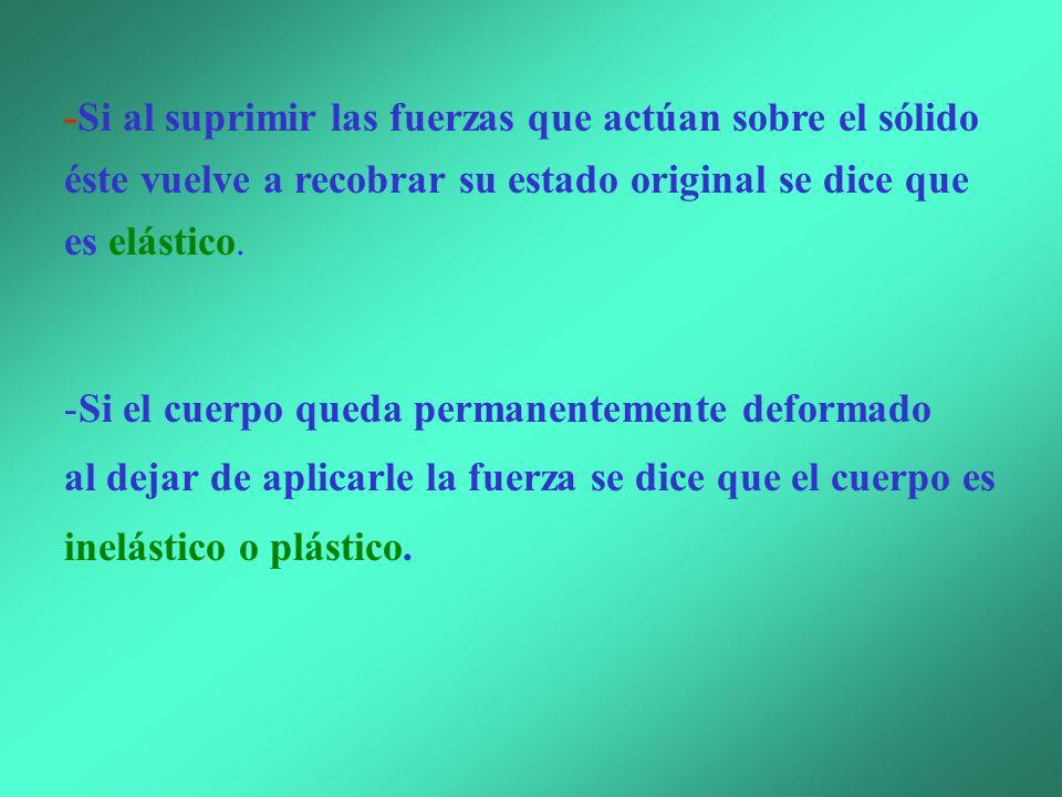 -Si al suprimir las fuerzas que actúan sobre el sólido éste vuelve a recobrar su estado original se dice que es elástico.