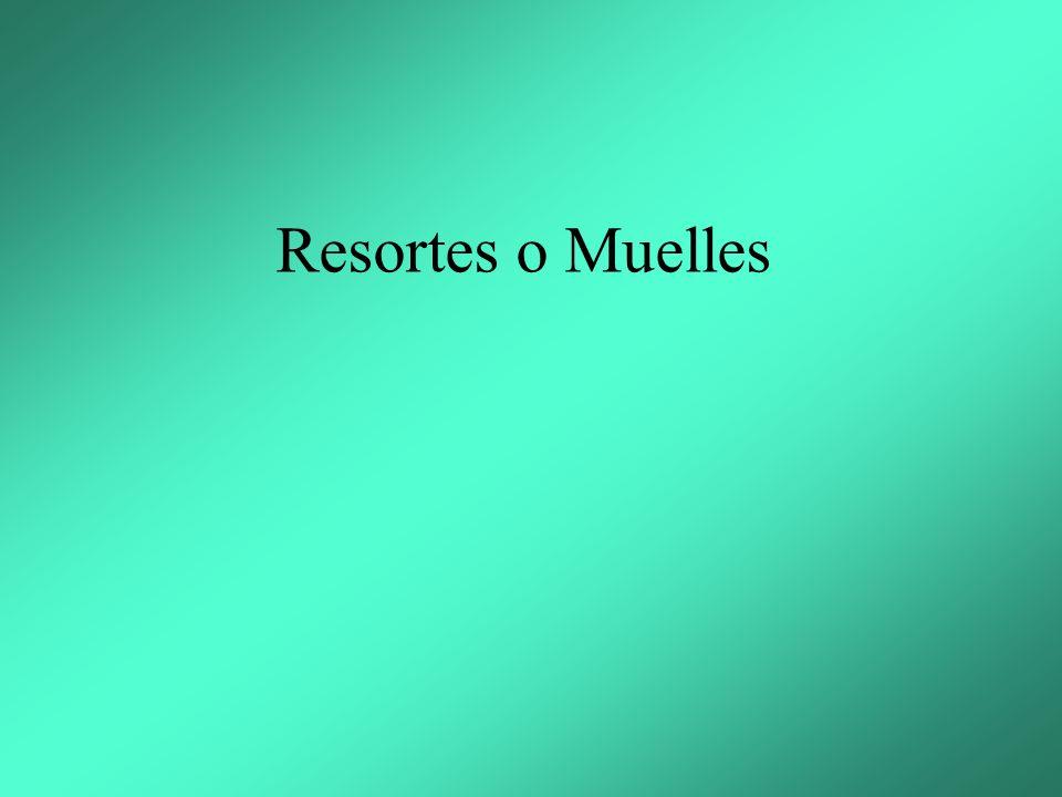 Resortes o Muelles